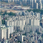 청약,규제지역,강화,규제,경쟁률,기록,화성시,수도권,아파트