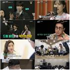 음악,늦둥이,송창식,시청자,이상민,김준현,가운데,합주