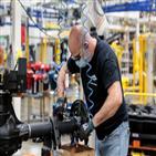 공장,재가동,코로나19,미국,근로자,자동차,출근,수준
