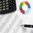 재정지출,재정건전성,승수,승수효과,효과,확대,한국,정부,정부지출,크기