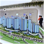 단지,아파트,최초,인천,조성,모델하우스,예정,주거,전국,계획
