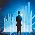 펀드,퇴직연금,투자,국내,운용자산,주식,수익률,자금,투자자,운용업계