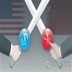 중국,환율,위안화,달러,대비