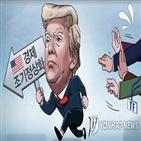 백악관,발표,코로나19,전망치,중간,미국,예상