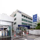 매각,서울서비스센터,진행,쌍용차,임대