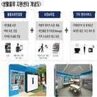 설치,계획,도시철도,서울교통공사,공사