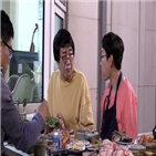 최양락,팽현숙,사장
