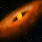 원반,행성,연구팀,형성,원시행성,갈색왜성,시민과학자