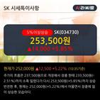 SK,이후,투자증권