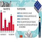 기업,한국,중국,쇼어링,중간재,시장,일본,미국,해외