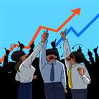 수익률,투자자,주가,개인