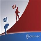 회복,적자비율,대비,외환위기,비율,금융위기,최고,감소,위기,재정
