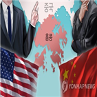 홍콩,계열사,그룹,미국,중국,해외,갈등