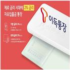 이득통장,혜택,SK텔레콤,출시