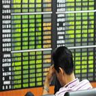 투자,수익,증시,코로나19,주식,우량주