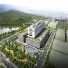 현대건설,한마음국제의료원,한양대,병원,예정