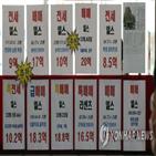 서울,전주,아파트,강남,이번주,회복,코로나19