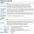대학,논술,정시,지원,수능,연세대,수학,서울,준비,문제