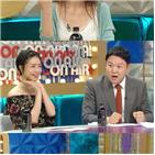 김국진,강수지,부부,라디오스타,사람