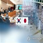 일본,지분,주주,주가,보유,상장사,국내