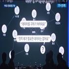 빅테크,카카오뱅크,활용,출시,금융,상황,인터뷰
