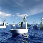 한화시스템,무인수상정,군집,해군