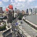중국,경제성장률,올해,코로나19,경제,회복,최근