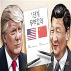 무역,중국,합의,1단계,미국,트럼프,대통령,코로나19,대선,구매