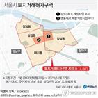 주택,임대,허가,기존,경우,일부,서울,구입