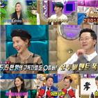 김나영,박진희,호시,지상렬,기부,댄스,남편,라디오스타,사랑,세븐틴