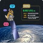 천리안,위성,정보