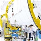 우주개발,발사,한국,위성,기술,로켓,개발,인공위성,사업,예정