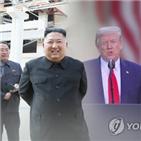 미국,북한,예측,발사,가능성,선물