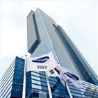삼성증권,소비자,직원,자산관리,보호,금융소비자,투자,관련