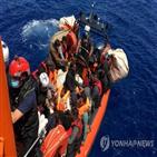 터키,난민