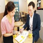지원,컨설팅,자영업자,메뉴,국민은행,도움,방법,서울,경영,매출
