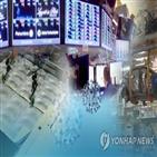 영업이익,작년,실적,전망,동기,감소,기업,추정,업종