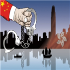 중국,홍콩,세계,공산당,주석,외부,자유,경제,약속