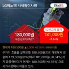 순매수,외국인,증가,LG이노텍