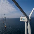 해상풍력,두산중공업,국내,사업,규모,풍력발전기