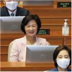 장관,검찰총장,국회