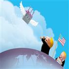 미국,중국,쇼어링,제조업,전략,경제,의존도,생산,코로나19,정책
