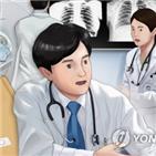 의사,국립대학병원협회,정부,의과대학,의사인력,불균형