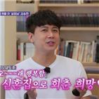 김승현,아내,리모델링,신혼집