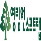수요예측,영림원소프트랩,상장,개발,기관