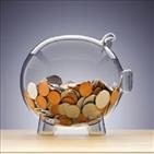 투자,필요,자산,원금,비용,투자방식