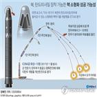 북한,유엔,보고서,평가,소형,핵탄두,회원국,능력,계속,전문가패널
