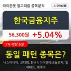 한국금융지주,주가,상승,차트