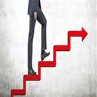 기준,시가총액,매도,목표치,실적,목표,수익,목표수익,주가,과거