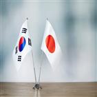 한일,북한,관계,정권